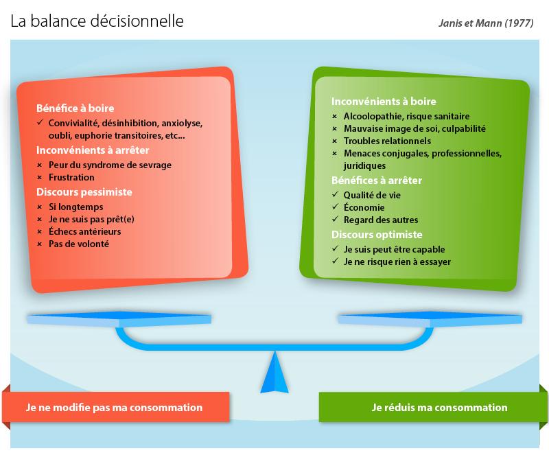 balance-decisionnelle.jpg